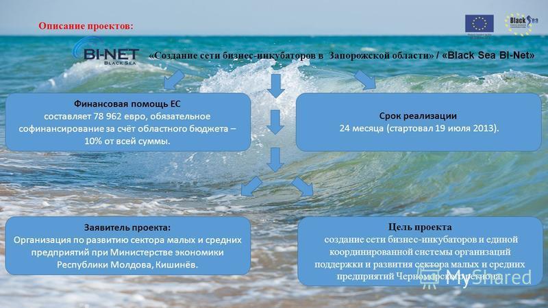 Описание проектов: «Создание сети бизнес-инкубаторов в Запорожской области» / «Black Sea BI-Net» Финансовая помощь ЕС составляет 78 962 евро, обязательное финансирование за счёт областного бюджета – 10% от всей суммы. Срок реализации 24 месяца (старт