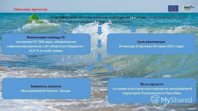 Описание проектов: Финансовая помощь ЕС составляет 67 500 евро, обязательное финансирование за счёт областного бюджета – 10,4 % от всей суммы. Срок реализации 24 месяца (стартовал 10 июля 2013 года). Заявитель проекта: Муниципалитет Ксанти, Греция. Ц