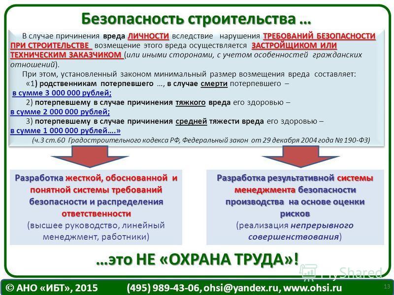 АНО «ИБТ», 2015 (495) 989-43-06, ohsi@yandex.ru, www.ohsi.ru Безопасность строительства … ЛИЧНОСТИ ТРЕБОВАНИЙ БЕЗОПАСНОСТИ ПРИ СТРОИТЕЛЬСТВЕ ЗАСТРОЙЩИКОМ ИЛИ ТЕХНИЧЕСКИМ ЗАКАЗЧИКОМ В случае причинения вреда ЛИЧНОСТИ вследствие нарушения ТРЕБОВАНИЙ БЕ