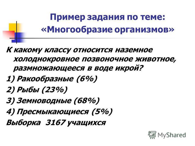Пример задания по теме: «Многообразие организмов» К какому классу относится наземное холоднокровное позвоночное животное, размножающееся в воде икрой? 1) Ракообразные (6%) 2) Рыбы (23%) 3) Земноводные (68%) 4) Пресмыкающиеся (5%) Выборка 3167 учащихс