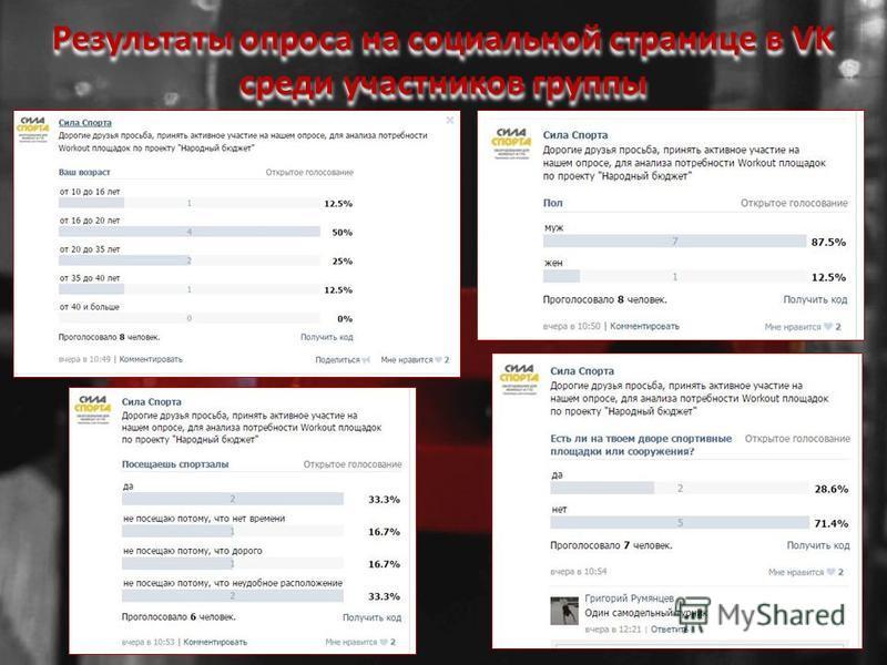 Результаты опроса на социальной странице в VK среди участников группы