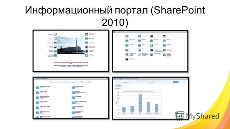 Информационный портал (SharePoint 2010)