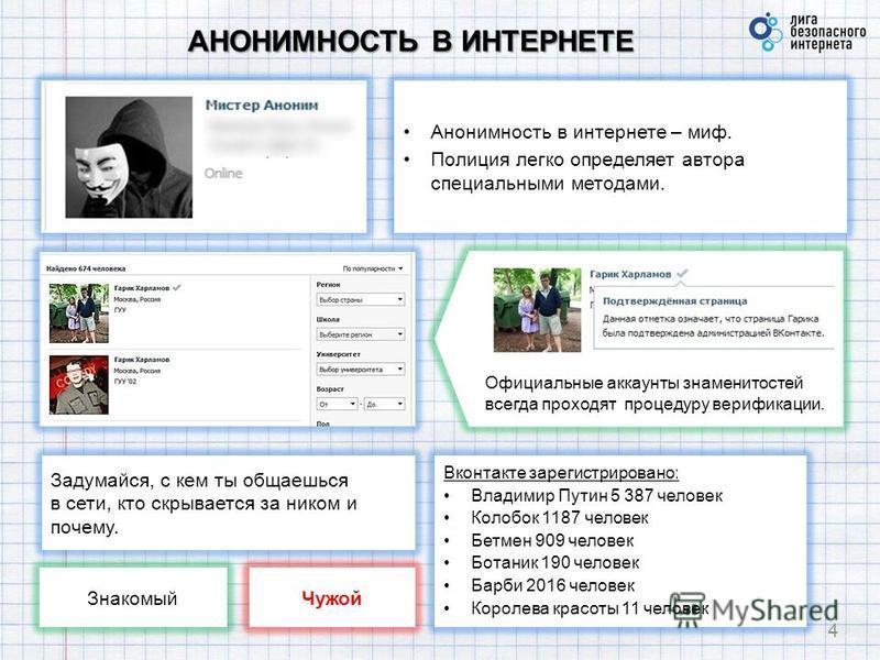 АНОНИМНОСТЬ В ИНТЕРНЕТЕ 4 Анонимность в интернете – миф. Полиция легко определяет автора специальными методами. Знакомый Задумайся, с кем ты общаешься в сети, кто скрывается за ником и почему. Официальные аккаунты знаменитостей всегда проходят процед