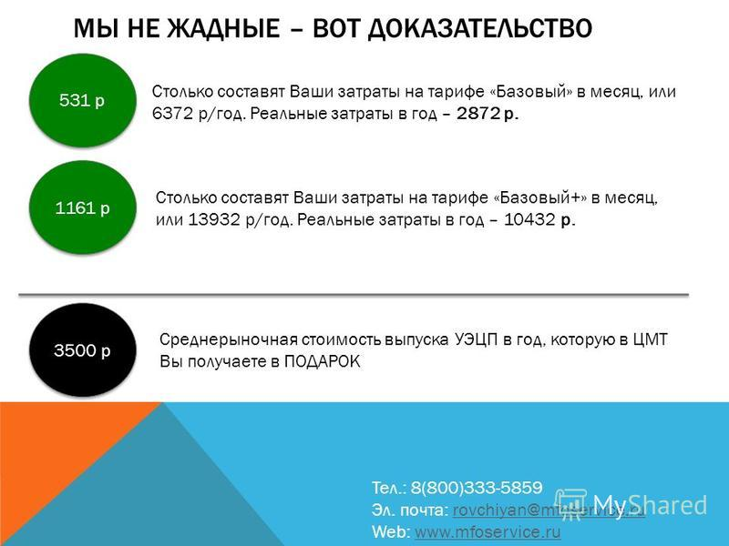 Тел.: 8(800)333-5859 Эл. почта: rovchiyan@mfoservice.rurovchiyan@mfoservice.ru Web: www.mfoservice.ruwww.mfoservice.ru МЫ НЕ ЖАДНЫЕ – ВОТ ДОКАЗАТЕЛЬСТВО 531 р Столько составят Ваши затраты на тарифе «Базовый» в месяц, или 6372 р/год. Реальные затраты