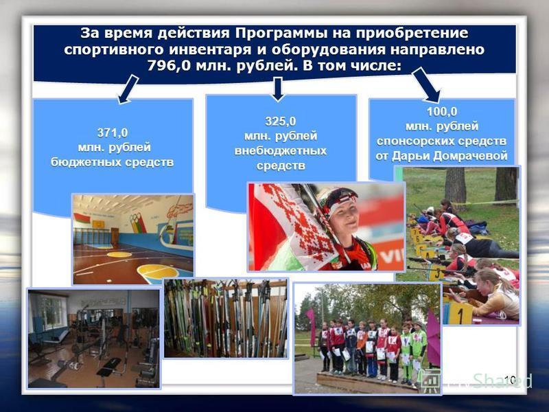 За время действия Программы на приобретение спортивного инвентаря и оборудования направлено 796,0 млн. рублей. В том числе: 371,0 млн. рублей бюджетных средств млн. рублей бюджетных средств 325,0 млн. рублей внебюджетных средств 100,0 млн. рублей спо