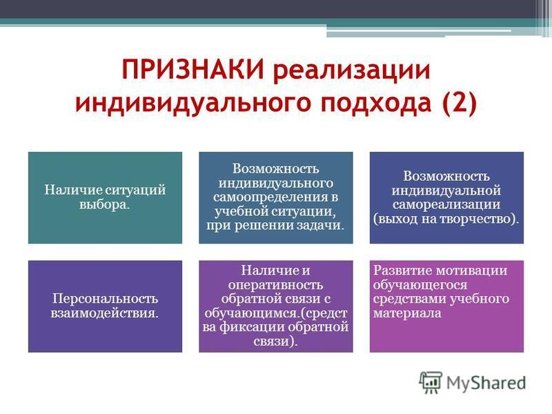 ПРИЗНАКИ реализации индивидуального подхода (2) Наличие ситуаций выбора. Возможность индивидуального самоопределения в учебной ситуации, при решении задачи. Возможность индивидуальной самореализации (выход на творчество). Персональность взаимодействи