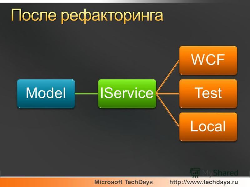 Microsoft TechDayshttp://www.techdays.ru ModelIServiceWCFTestLocal