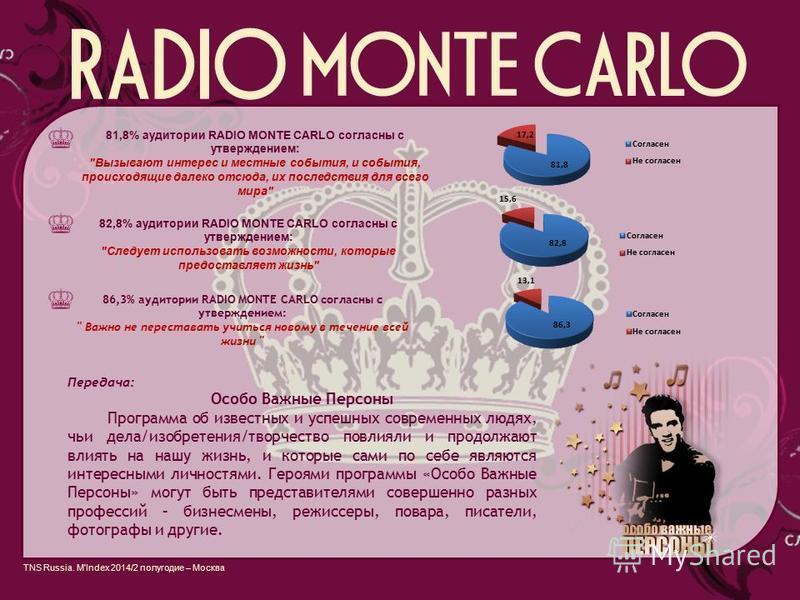 81,8% аудитории RADIO MONTE CARLO согласны с утверждением: