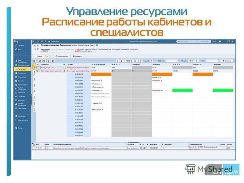 Управление ресурсами Расписание работы кабинетов и специалистов