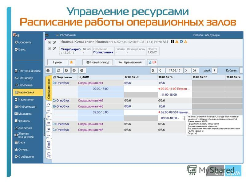 Управление ресурсами Расписание работы операционных залов