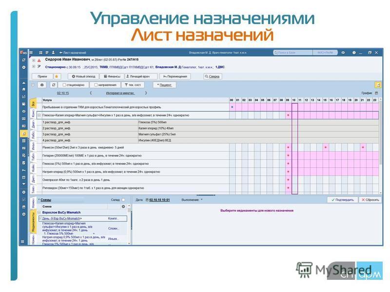 Управление назначениями Лист назначений