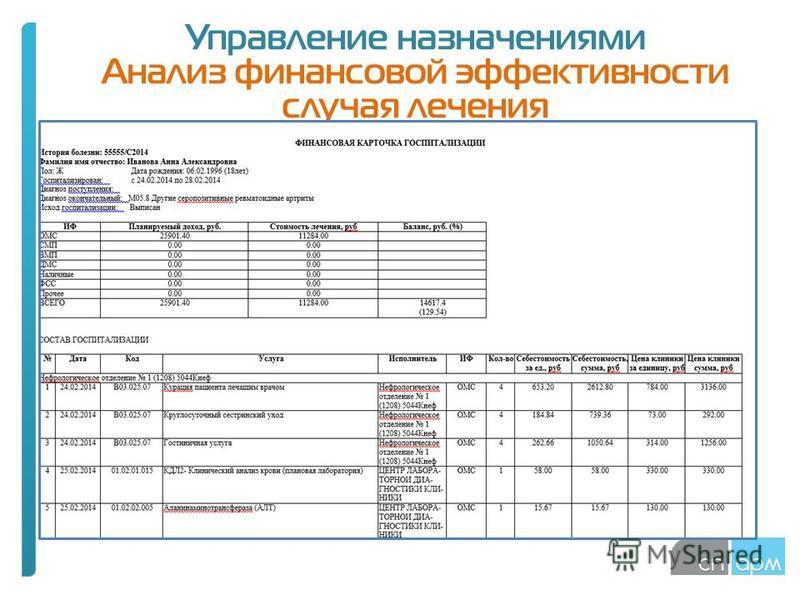 Управление назначениями Анализ финансовой эффективности случая лечения
