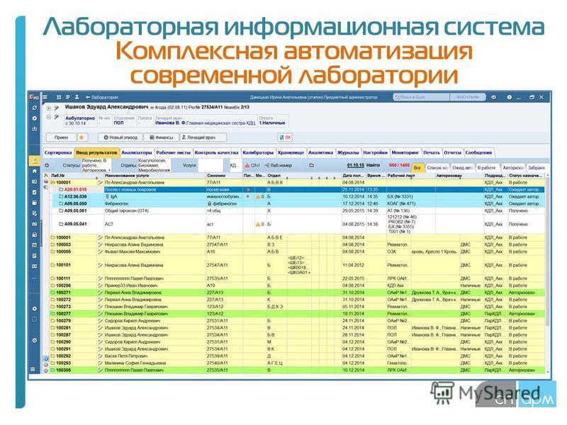 Лабораторная информационная система Комплексная автоматизация современной лаборатории