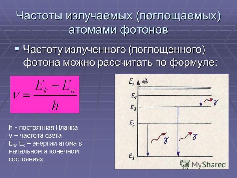 Частоты излучаемых (поглощаемых) атомами фотонов Частоту излученного (поглощенного) фотона можно рассчитать по формуле: Частоту излученного (поглощенного) фотона можно рассчитать по формуле: h - постоянная Планка ν – частота света Е п, Е k – энергии
