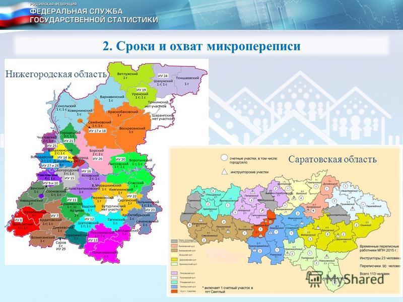2. Сроки и охват микропереписи Нижегородская область Саратовская область