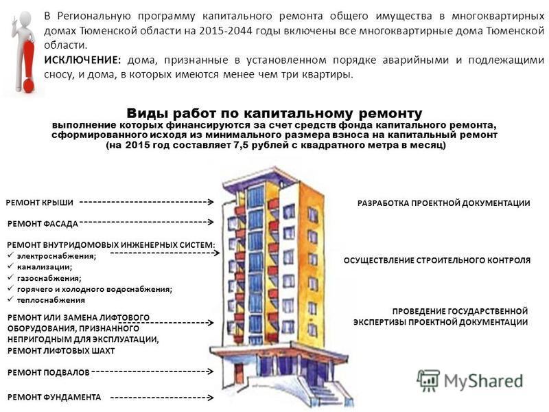 В Региональную программу капитального ремонта общего имущества в многоквартирных домах Тюменской области на 2015-2044 годы включены все многоквартирные дома Тюменской области. ИСКЛЮЧЕНИЕ: дома, признанные в установленном порядке аварийными и подлежащ