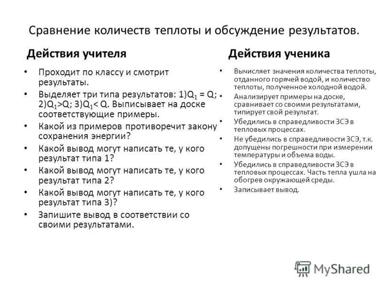 Сравнение количеств теплоты и обсуждение результатов. Действия учителя Проходит по классу и смотрит результаты. Выделяет три типа результатов: 1)Q 1 = Q; 2)Q 1 >Q; 3)Q 1 < Q. Выписывает на доске соответствующие примеры. Какой из примеров противоречит