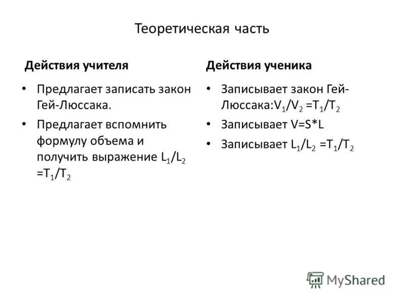Теоретическая часть Действия учителя Предлагает записать закон Гей-Люссака. Предлагает вспомнить формулу объема и получить выражение L 1 /L 2 =T 1 /T 2 Действия ученика Записывает закон Гей- Люссака:V 1 /V 2 =T 1 /T 2 Записывает V=S*L Записывает L 1