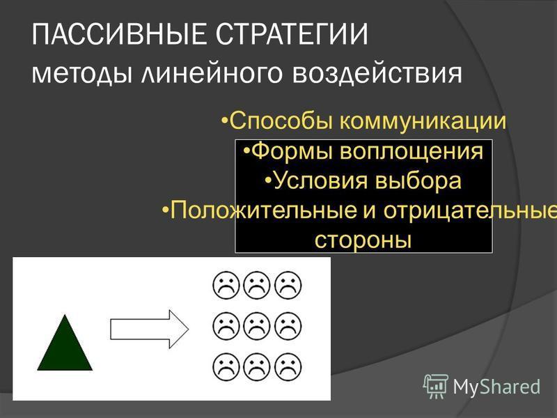 ПАССИВНЫЕ СТРАТЕГИИ методы линейного воздействия Способы коммуникации Формы воплощения Условия выбора Положительные и отрицательные стороны
