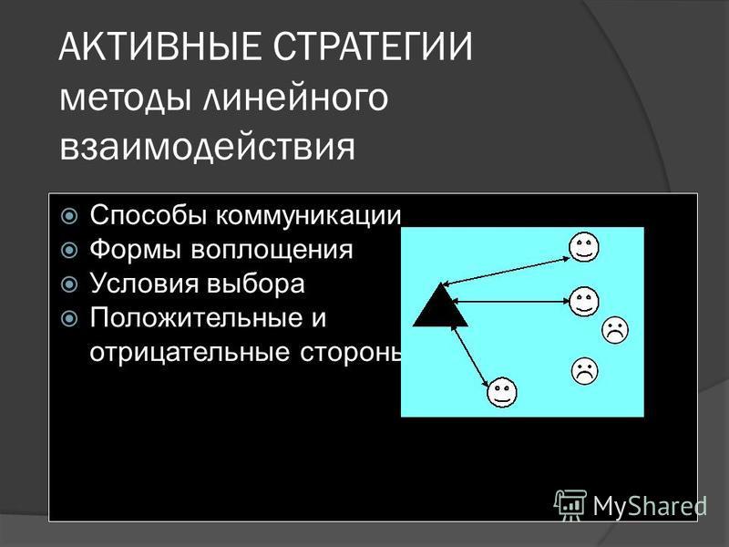 АКТИВНЫЕ СТРАТЕГИИ методы линейного взаимодействия Способы коммуникации Формы воплощения Условия выбора Положительные и отрицательные стороны