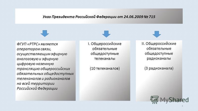 3 Указ Президента Российской Федерации от 24.06.2009 715 ФГУП «РТРС» является оператором связи, осуществляющим эфирную аналоговую и эфирную цифровую наземную трансляцию общероссийских обязательных общедоступных телеканалов и радиоканалов на всей терр