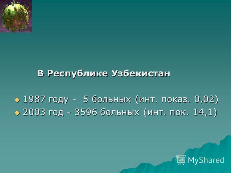 В Республике Узбекистан 1987 году - 5 больных (инт. показ. 0,02) 1987 году - 5 больных (инт. показ. 0,02) 2003 год - 3596 больных (инт. пок. 14,1) 2003 год - 3596 больных (инт. пок. 14,1)