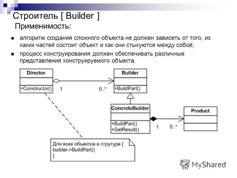 алгоритм создания сложного объекта не должен зависеть от того, из каких частей состоит объект и как они стыкуются между собой; процесс конструирования должен обеспечивать различные представления конструируемого объекта. Строитель [ Builder ] Применим