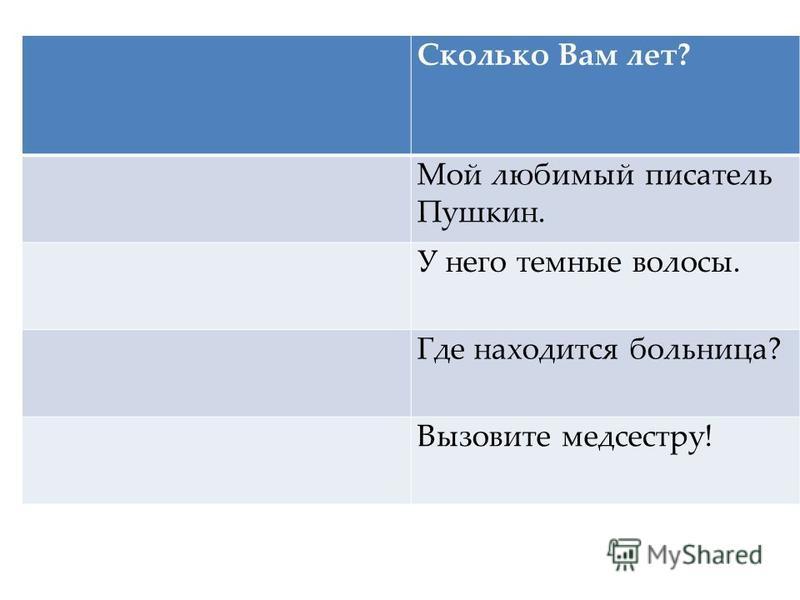 Сколько Вам лет? Мой любимый писатель Пушкин. У него темные волосы. Где находится больница? Вызовите медсестру!