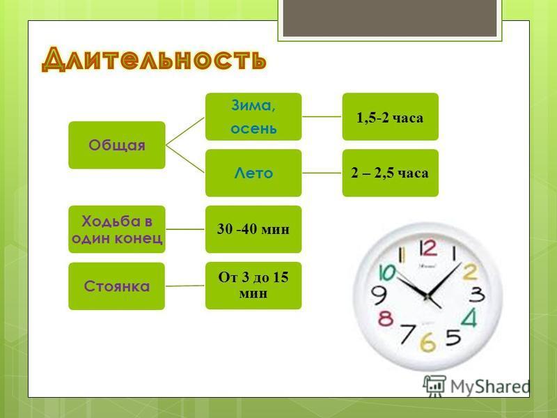 Общая Зима, осень 1,5-2 часа Лето 2 – 2,5 часа Ходьба в один конец 30 -40 мин Стоянка От 3 до 15 мин