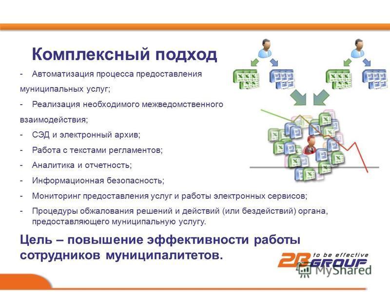 Комплексный подход -Автоматизация процесса предоставления муниципальных услуг; -Реализация необходимого межведомственного взаимодействия; -СЭД и электронный архив; -Работа с текстами регламентов; -Аналитика и отчетность; -Информационная безопасность;