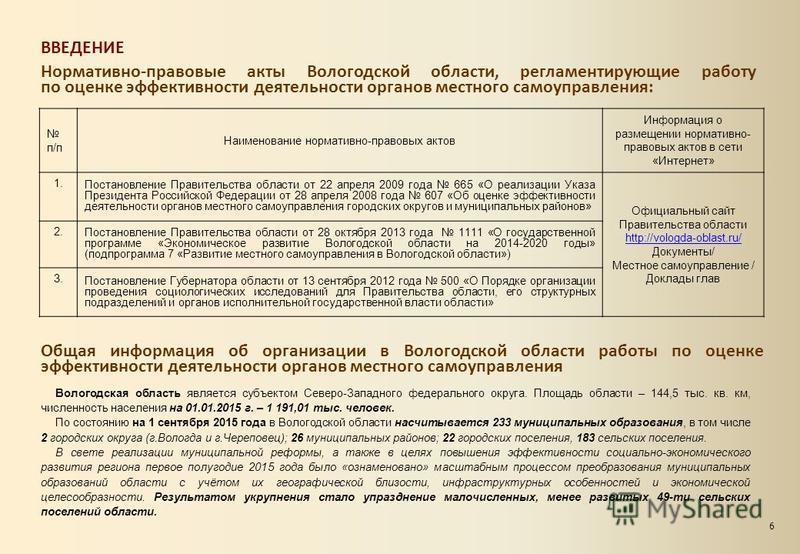 ВВЕДЕНИЕ Нормативно-правовые акты Вологодской области, регламентирующие работу по оценке эффективности деятельности органов местного самоуправления: п/п Наименование нормативно-правовых актов Информация о размещении нормативно- правовых актов в сети