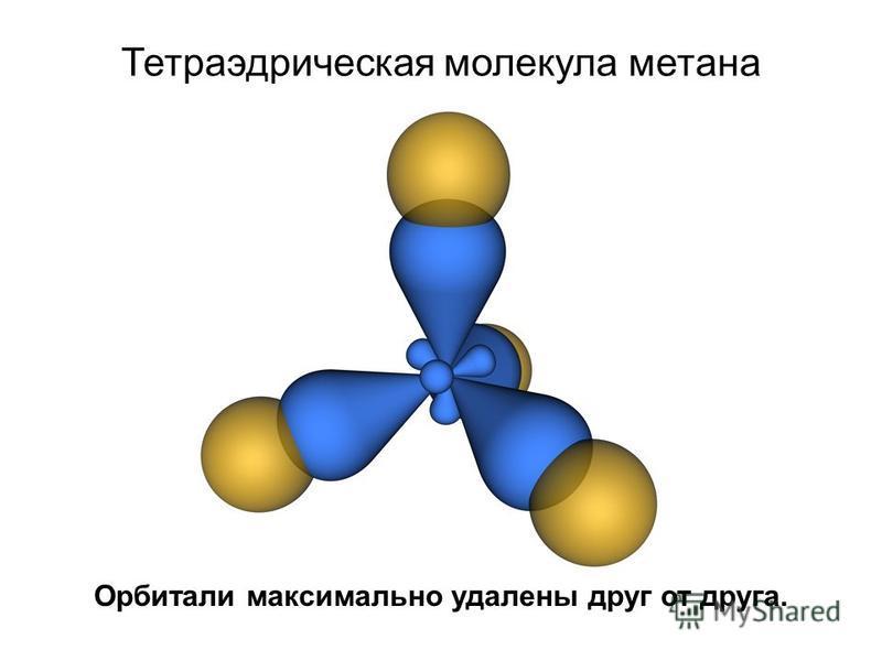 Тетраэдрическая молекула метана Орбитали максимально удалены друг от друга.