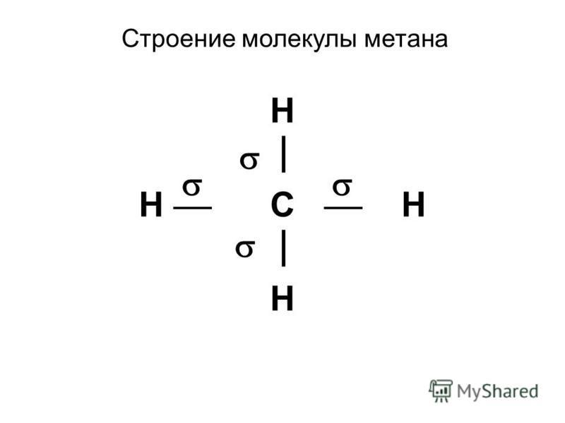 Строение молекулы метана Н Н С Н Н
