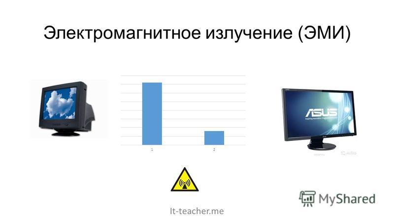 Электромагнитное излучение (ЭМИ) It-teacher.me