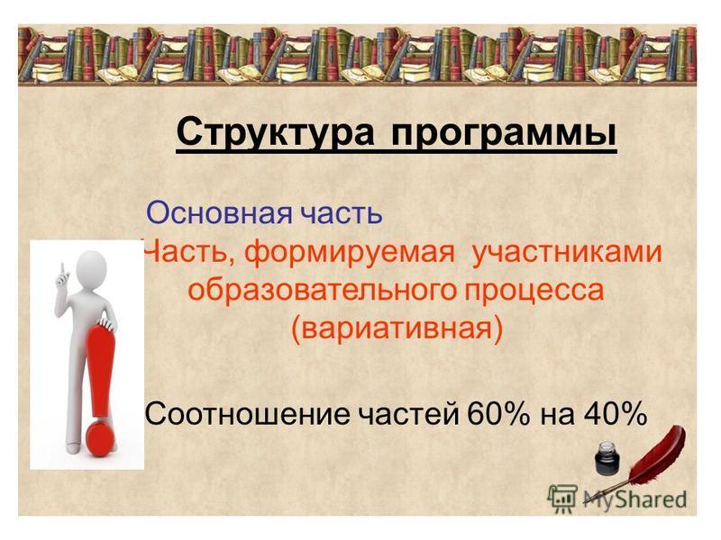 Структура программы Основная часть Часть, формируемая участниками образовательного процесса (вариативная) Соотношение частей 60% на 40%