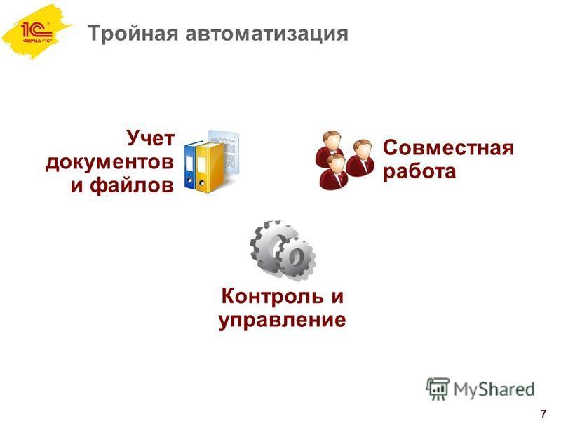7 Учет документов и файлов Совместная работа Контроль и управление Тройная автоматизация