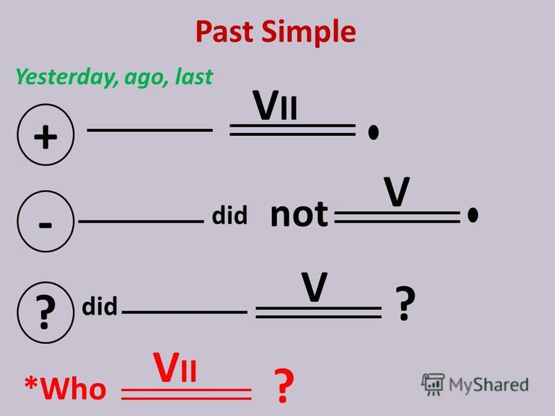Past Simple Yesterday, ago, last + V II - not ? ? *Who V II ? did V V