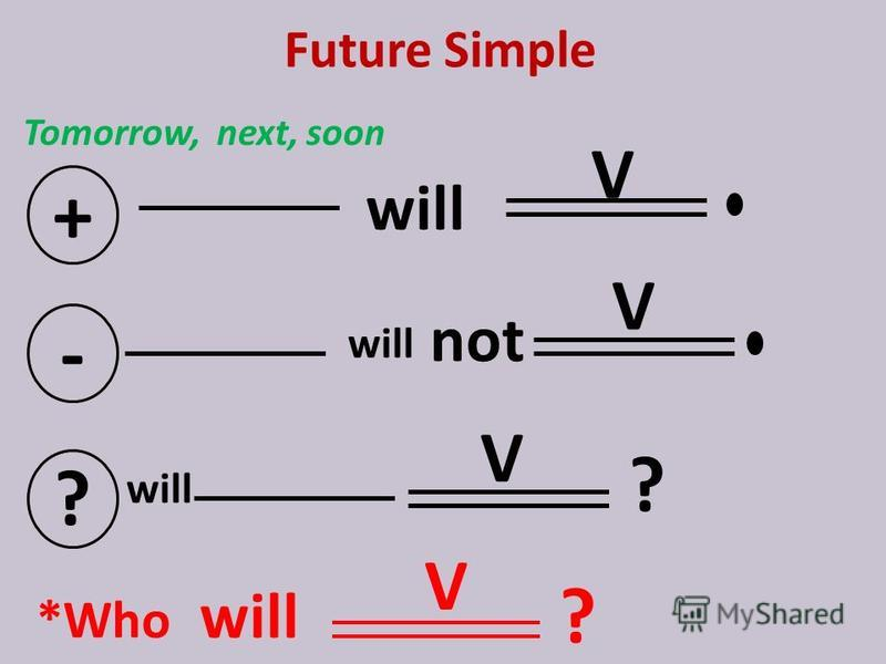 Future Simple Tomorrow, next, soon + V - not ? ? *Who V ? will V V