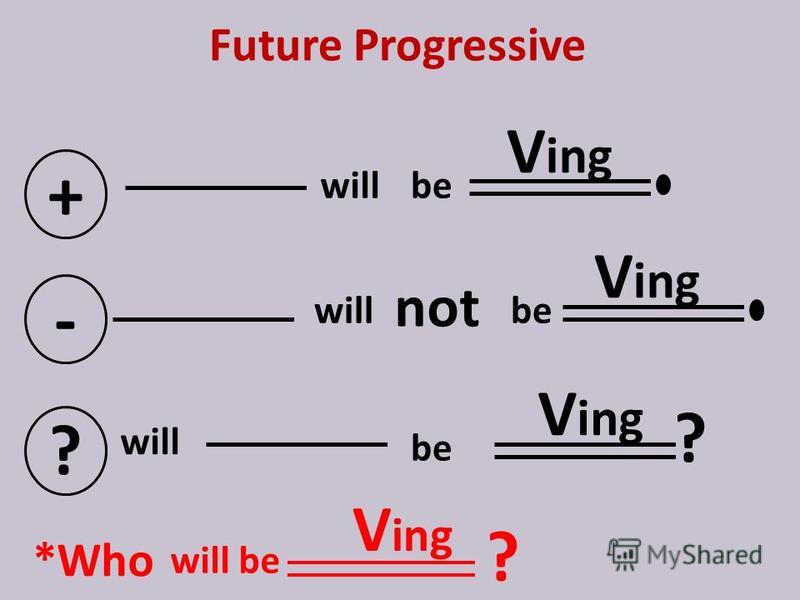 Future Progressive + be V ing - not ? ? *Who V ing ? will be will V ing will be