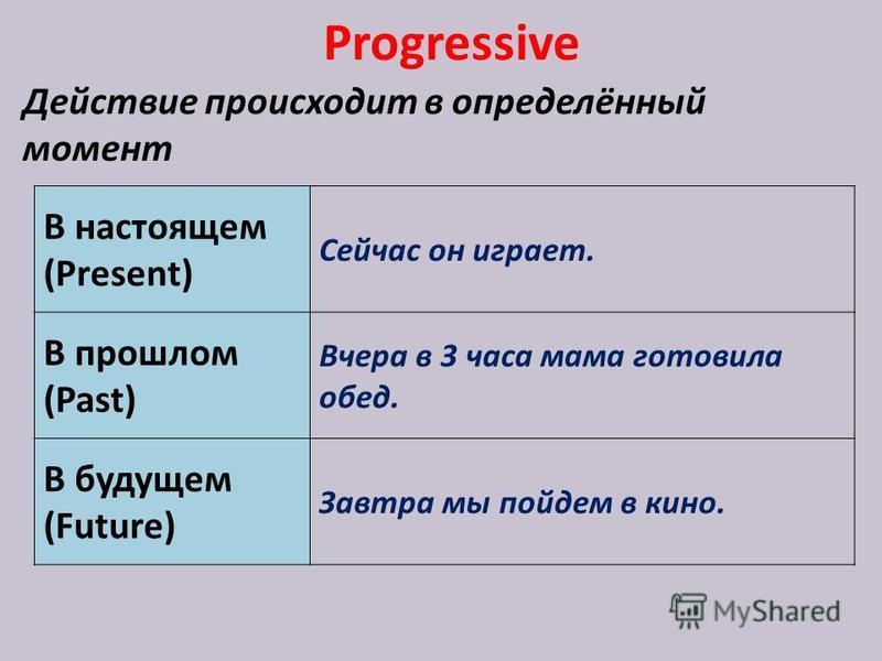 Progressive Действие происходит в определённый момент В настоящем (Present) Сейчас он играет. В прошлом (Past) Вчера в 3 часа мама готовила обед. В будущем (Future) Завтра мы пойдем в кино.