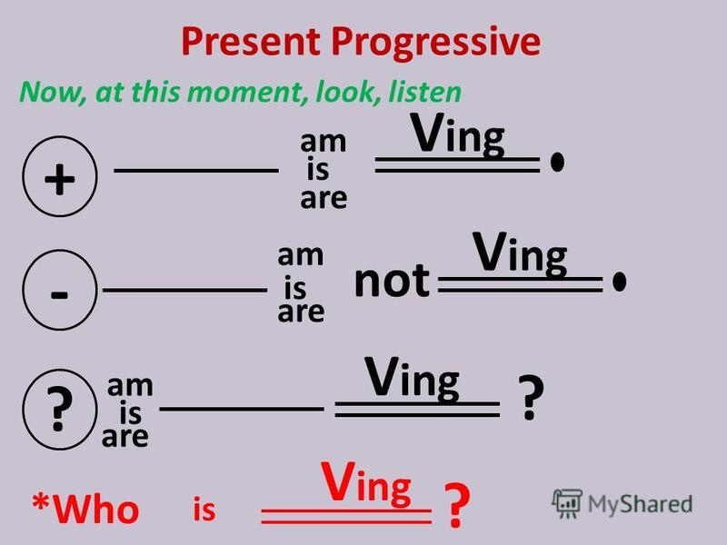 Present Progressive Now, at this moment, look, listen + are V ing - not ? ? *Who V ing ? am is are am V ing is