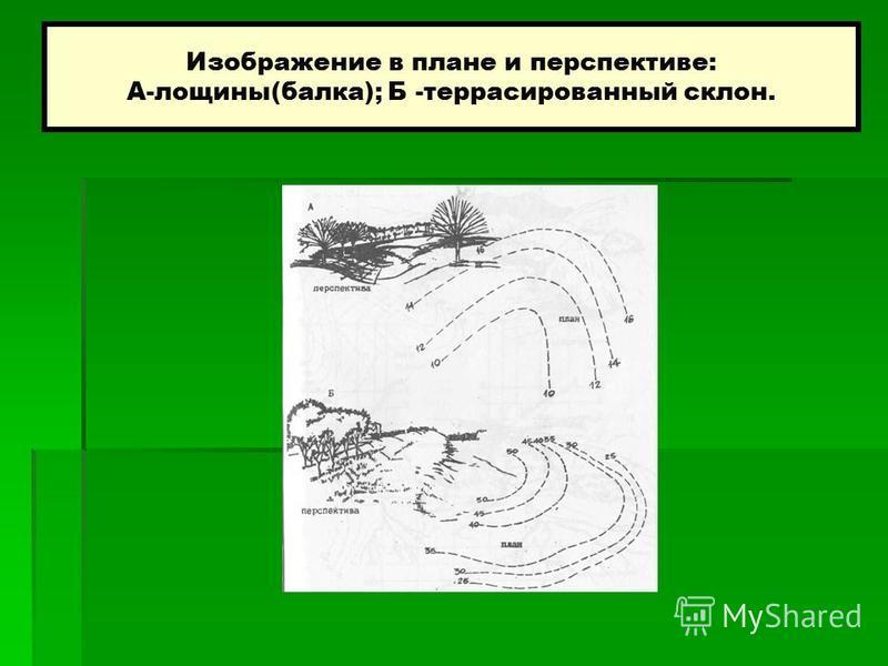Изображение в плане и перспективе: А-лощины(балка); Б -террасированный склон.