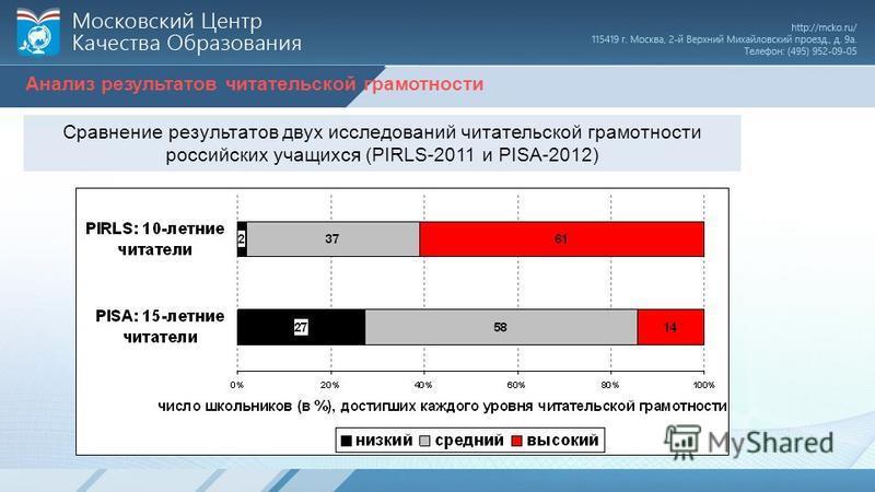 Анализ результатов читательской грамотности Сравнение результатов двух исследований читательской грамотности российских учащихся (PIRLS-2011 и PISA-2012)