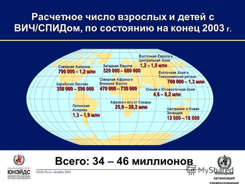 00002-Ru-2 – декабрь 2003 Всемирная организация здравоохранения Расчетное число взрослых и детей с ВИЧ/СПИДом, по состоянию на конец 2003 г. Западная Европа 520 000 – 680 000 Северная Африка и Ближний Восток 470 000 – 730 000 Африка к югу от Сахары 2
