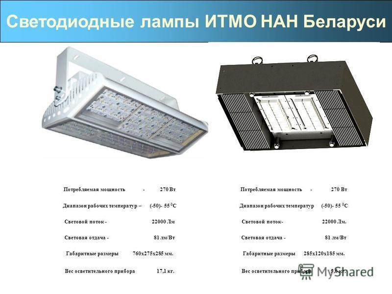 Светодиодные лампы ИТМО НАН Беларуси Потребляемая мощность - 270 Вт Диапазон рабочих температур – (-50)- 55 0 СДиапазон рабочих температур (-50)- 55 0 С Световой поток - 22000 Лм Световой поток- 22000 Лм. Световая отдача - 81 лм/Вт Габаритные размеры