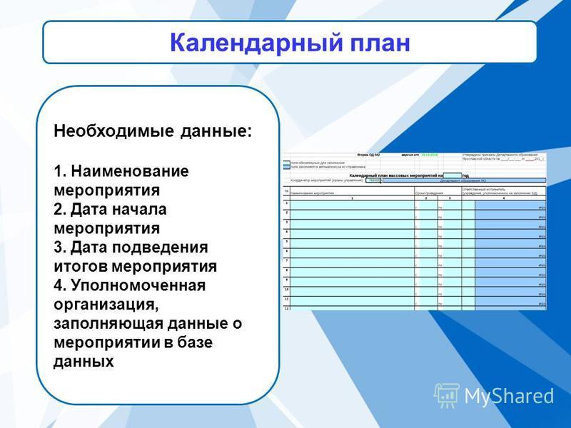 Календарный план Необходимые данные: 1. Наименование мероприятия 2. Дата начала мероприятия 3. Дата подведения итогов мероприятия 4. Уполномоченная организация, заполняющая данные о мероприятии в базе данных