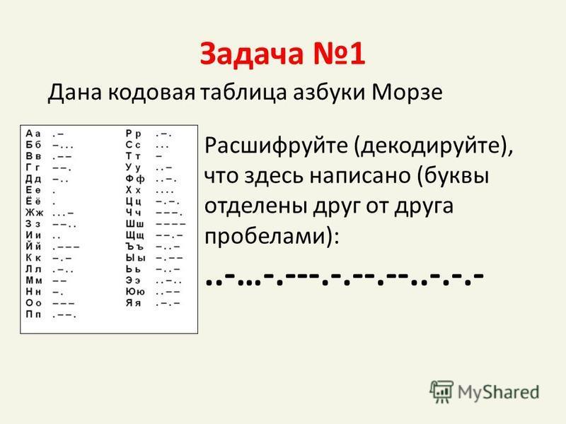 Задача 1 Дана кодовая таблица азбуки Морзе Расшифруйте (декодируйте), что здесь написано (буквы отделены друг от друга пробелами):..-…-.---.-.--.--..-.-.-