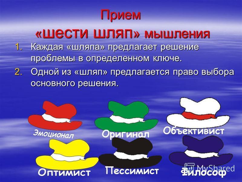 Прием «шести шляп» мышления 1. К аждая «шляпа» предлагает решение проблемы в определенном ключе. 2. О дной из «шляп» предлагается право выбора основного решения.