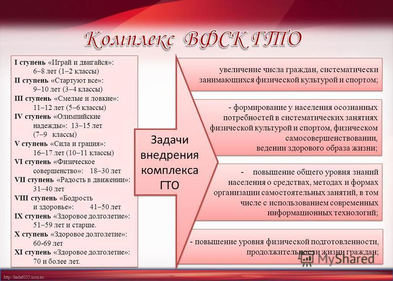 http://linda6035.ucoz.ru/ увеличение числа граждан, систематически занимающихся физической культурой и спортом; - повышение уровня физической подготовленности, продолжительности жизни граждан; -повышение общего уровня знаний населения о средствах, ме