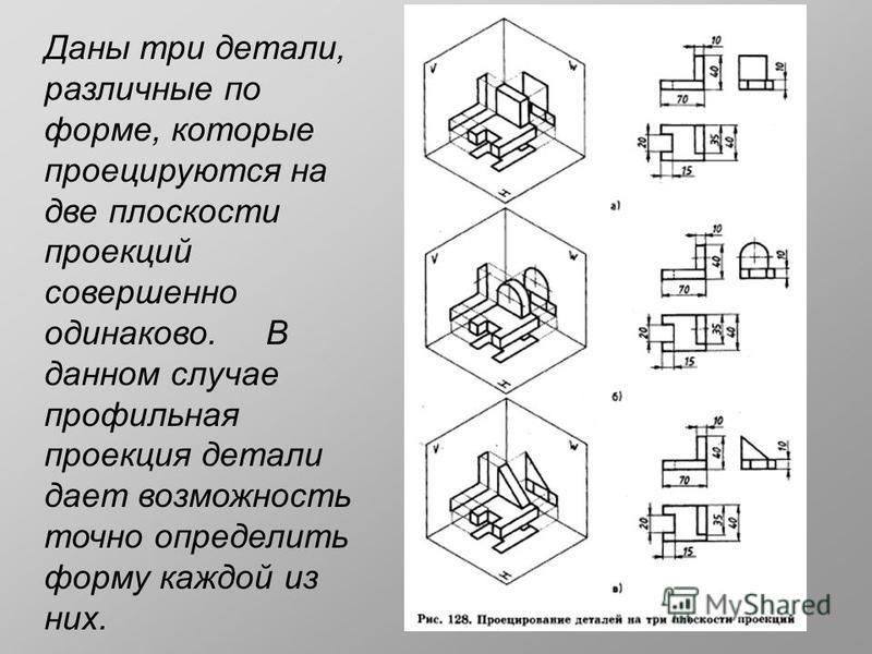 Даны три детали, различные по форме, которые проецируются на две плоскости проекций совершенно одинаково. В данном случае профильная проекция детали дает возможность точно определить форму каждой из них.